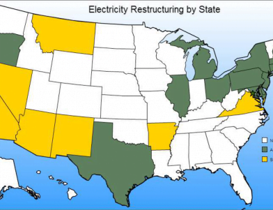history evolution us electricity industry